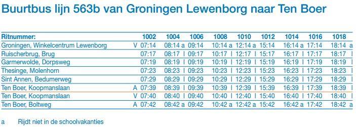 Groningen-TenBoer.jpg